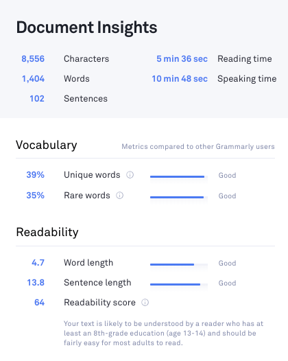 Unknown Facts About Grammarly Readability Score